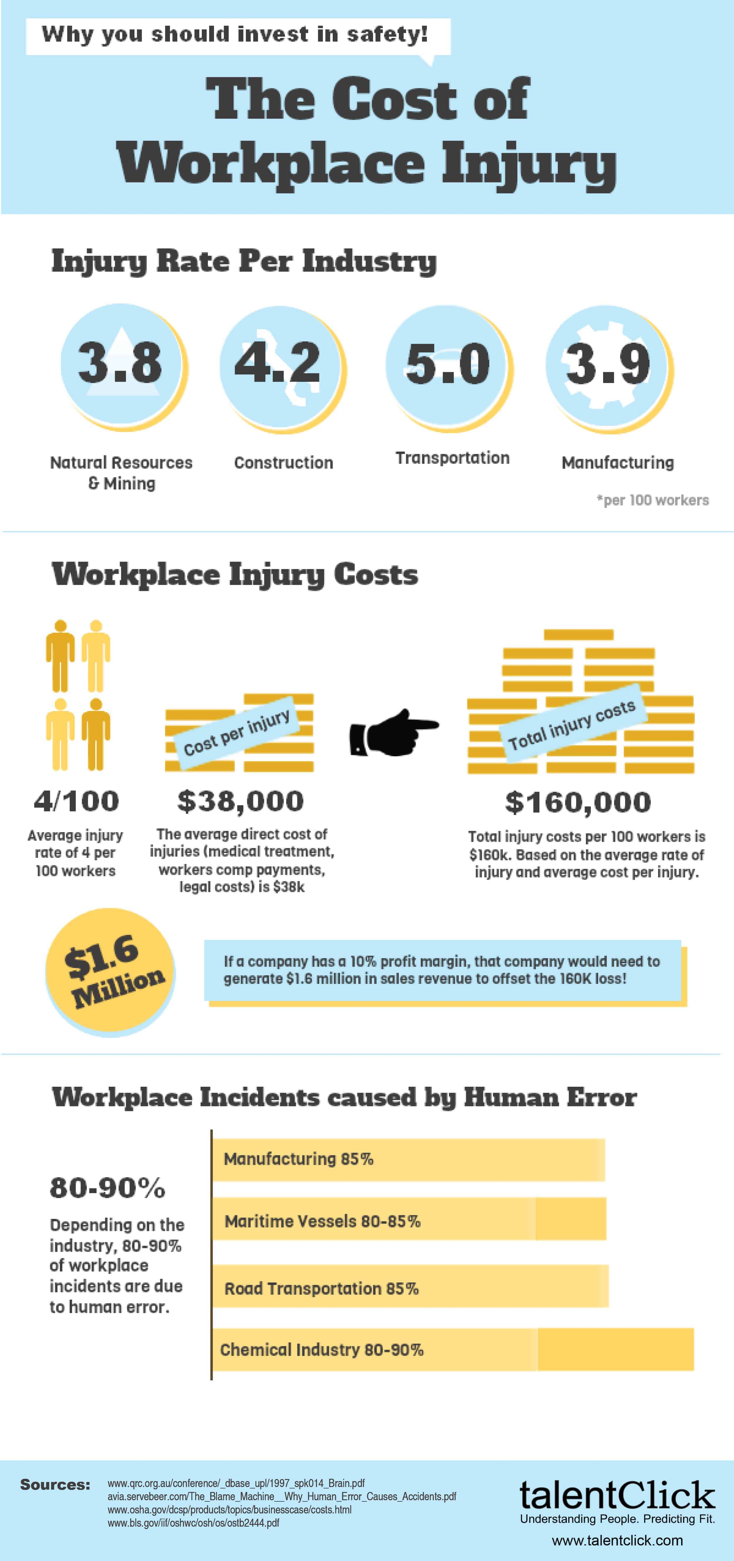 workplace safety research paper View this research paper on workplace safety most u s firms are offering disease management and health promotion programs to employees to address the increasing.